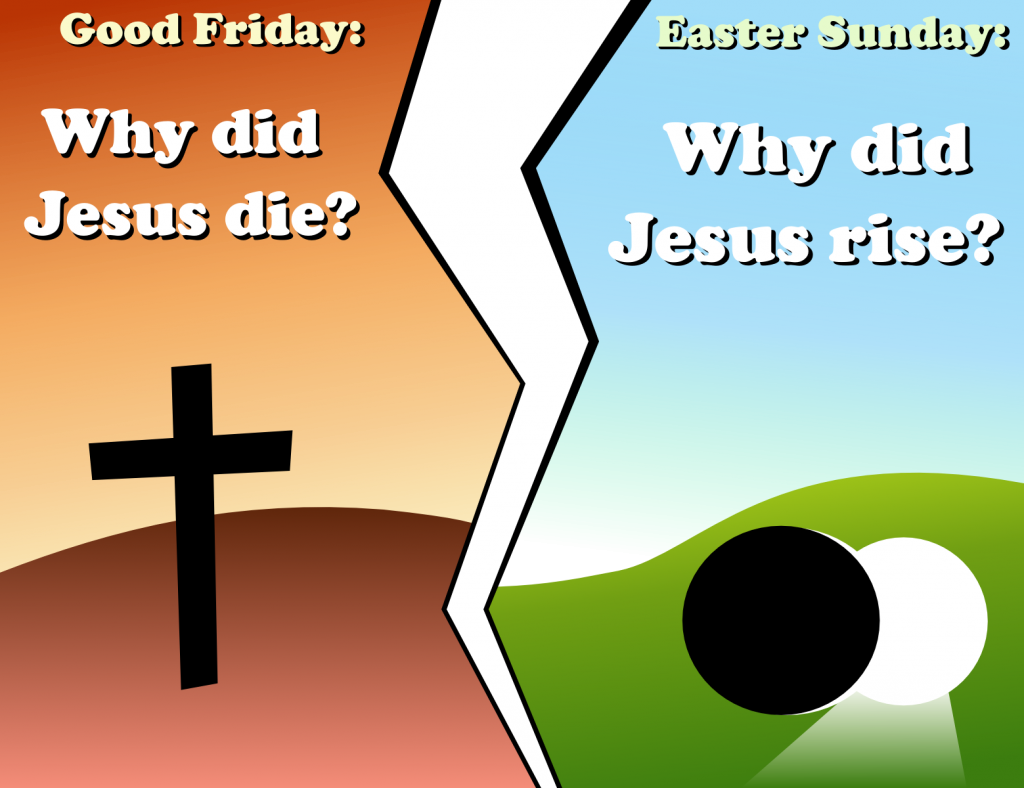 YBC 2015 Easter Questions